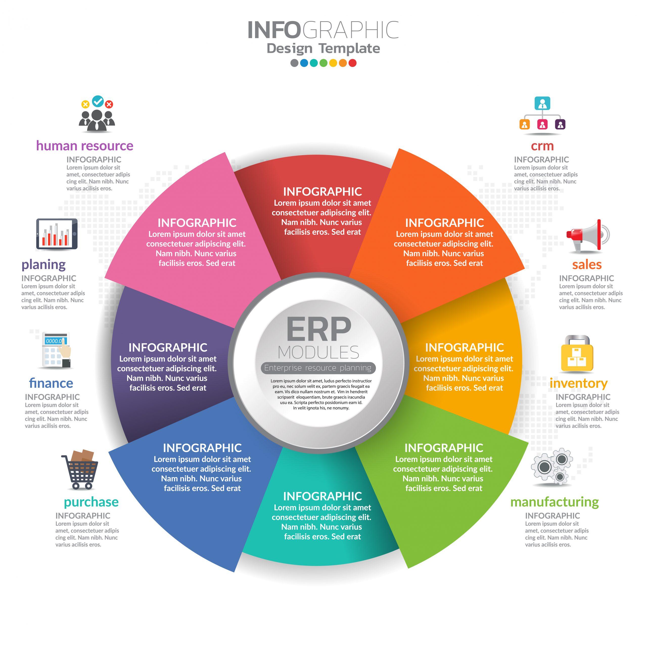 Sử dụng hệ thống tổng thể ERP sẽ cho doanh nghiệp một cái nhìn tổng quan hơn