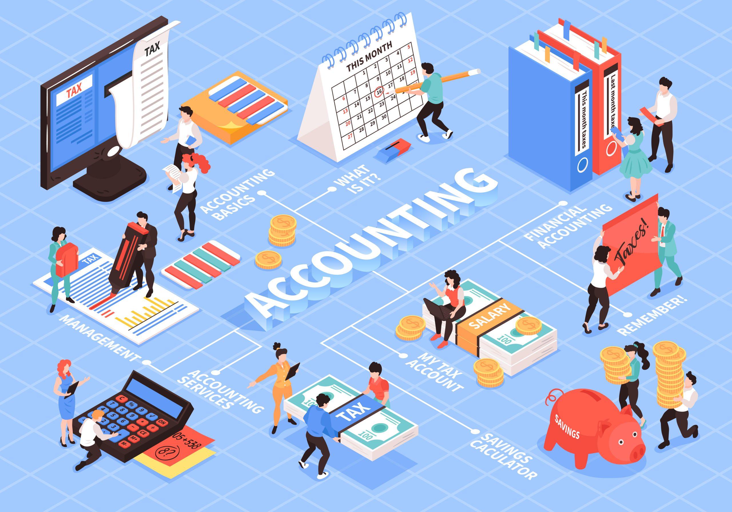 Phần mềm sẽ xuất ra các báo cáo tổng quan về tình hình kinh doanh của doanh nghiệp