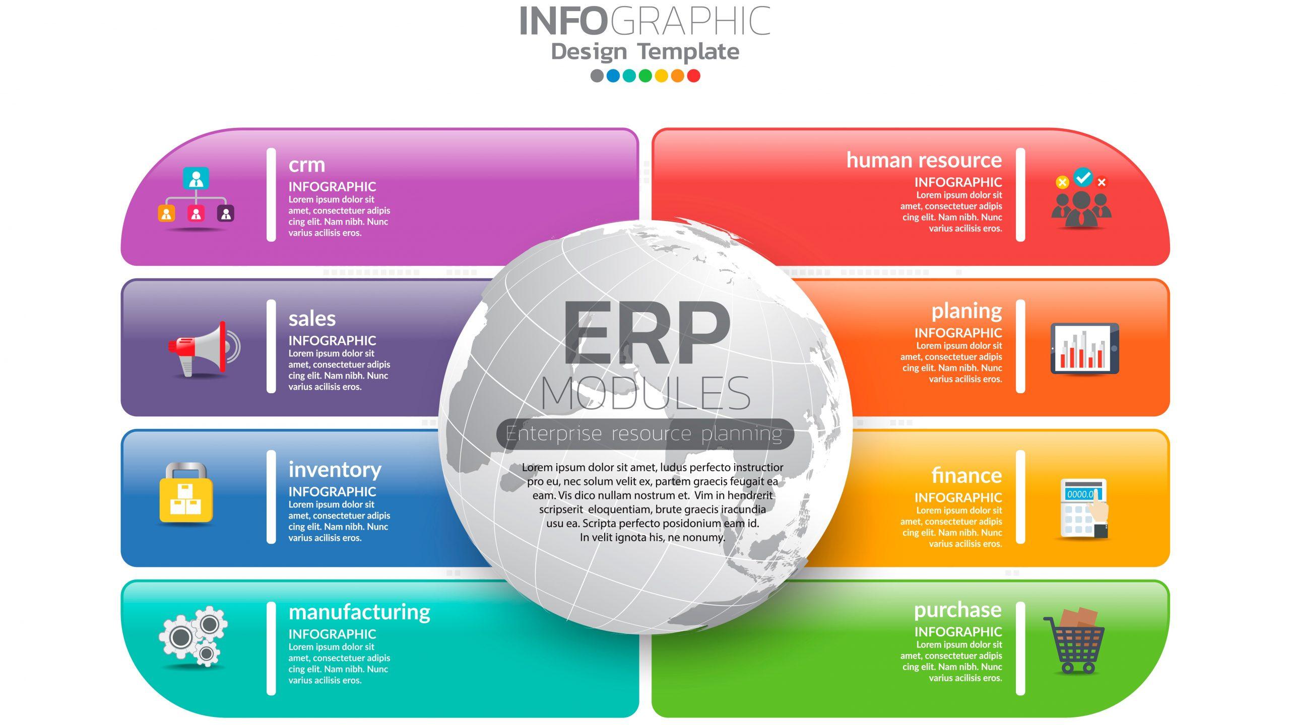 Hệ thống ERP bao gồm nhiều module khác nhau, giúp doanh nghiệp quản lý toàn diện hơn