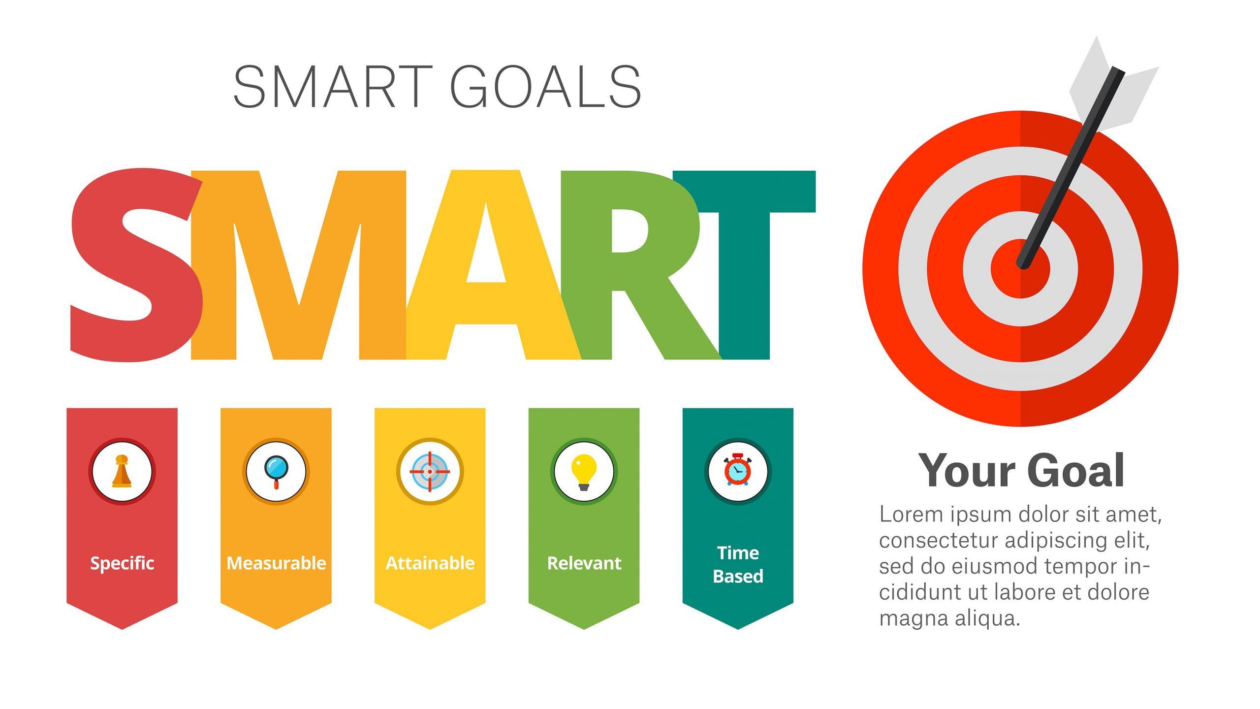 Thiết lập các mục tiêu rõ ràng và tiêu chuẩn hiệu suất cho từng mục tiêu, mà bạn có thể sử dụng để theo dõi tiến trình trong toàn tổ chức